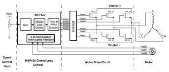 brushless dc wiring diagram data wiring diagram dc motor wiring diagram 2 wire dc brushless wiring diagram schematics wiring diagram dc wiring diagram for trains brushless dc wiring diagram