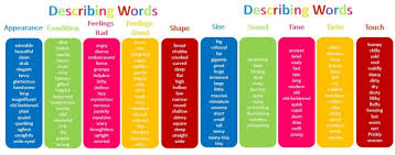 descriptive words blended learning writing environment  descriptive writing describingwords