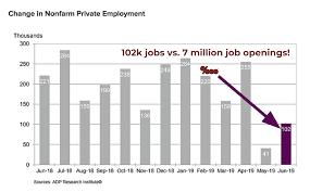 2 Jobs Numbers Reveal A Hidden Weakness In The U S Economy