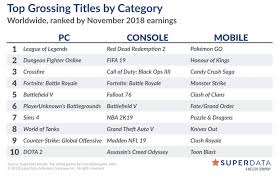 The Sims 4 Was Listed As One Of The Top Ten Pc Games For