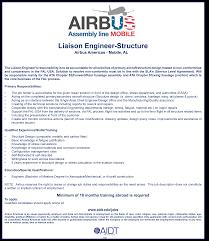 Airbus Hiring Non Destructive Testing Technicians For A320 Final
