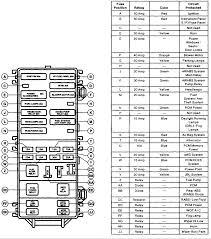 2008 Ranger Fuse Box Diagram 93 Ranger Fuse Box Diagram