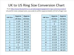 Ring Size Chart Us Europe 21 Rational American To Uk Sizes