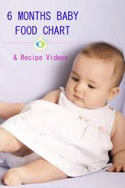 6 Month Diet Chart 6 Months Indian Baby Food Chart With Recipe Videos Tots