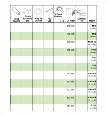 Kohler Oil Filter Cross Reference Chart Free 5 Sample Oil Filter Cross Reference Chart Templates In Pdf