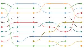 Workbook Curvy Bump Chart Slope Chart Template