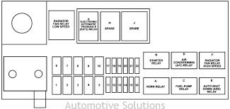 2003 chrysler pt cruiser fuse box wiring diagram 2003 pt cruiser fuse box schema wiring diagram 2003 chrysler pt cruiser fuse box 2003 chrysler pt cruiser fuse box