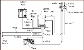 electronic ignition fireplace gas valve