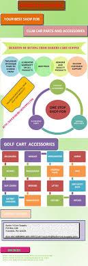 top 25 best yamaha golf cart parts ideas on pinterest golf cart Club Car Golf Cart Shifter Diagram we offer golf cart parts & golf cart accessories to meet every golf cart enthusiast's needs Easy Car Club Sport Shifter