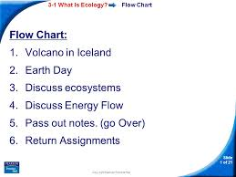 3 1 What Is Ecology Slide 1 Of 21 Copyright Pearson