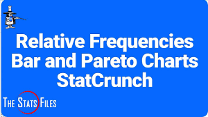 2 1 6m Relative Frequencies Bar Chart And Pareto Chart Using Statcrunch