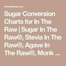 Agave To Sugar Conversion Chart Sugar Conversion Charts For In The Raw Sugar In The Raw