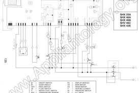 bosch she44c dishwasher wiring diagram petaluma Bosch Smu2042 Dishwasher Wiring Diagram bosch dishwasher wiring diagram dishwasher repair gallery Bosch Dishwasher Troubleshooting Manual