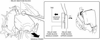 mazda cx 5 service & repair manual relay and fuse block removal fuse box tabs the relay and fuse block upper cover in the direction of the arrow (2) to detach the relay and fuse block upper cover tab from the relay and fuse block