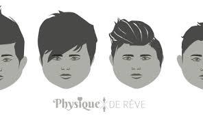 Coupe Cheveux Homme Visage Rectangulaire Dasyatracyviona Site