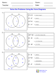 Venn Diagram Set Notation Worksheet Venn Diagram Complement Two Set Notations