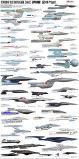 Enterprise Size Comparison Chart Starship Size Comparison Charts Star Trek Minutiae 2300
