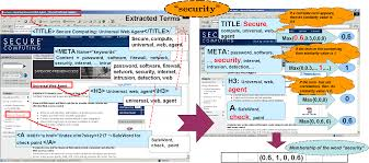 Proactive Utilization of Proximity-oriented Information Inside an ...