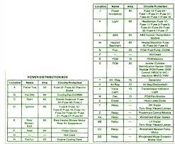 1999 ford windstar gl fuse box diagram schematic diagrams  at Ford Windstar Fuse Box Diagram Fuel Pump Relay