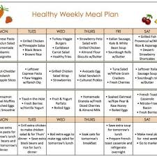Diet Chart For Stomach Fat Loss Pin On Fat Buring Exercise For Women