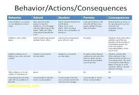 behavior support plan template. Behaviour Support Plan Template Ndis Behavior Support Plan Template