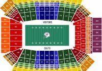 The Stylish Lucas Oil Stadium Seating Chart Seating Chart