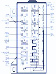 1999 dodge stratus fuse box diagram complete wiring diagrams \u2022 2002 dodge stratus fuse box layout 2004 stratus fuse box diagram unique 1999 dodge grand caravan fuse rh amandangohoreavey com 2002 dodge stratus parts diagram 2005 dodge stratus fuse diagram