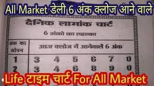 Kalyan Daily Chart Kalyan Daily100 Sure 6 Ank Open To Close Lifetime Chart