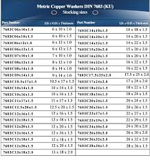 Washing Machine Sizes Chart Washer Size Chart Click Here For Specification Sheet In