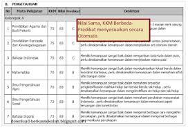 Dokumen kurikulum 2013 revisi terbaru. Download Aplikasi Raport K13 Smk Terbaru Ilmusosial Id