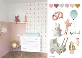 Blog Style Guide Behang Mevrouw Aardbei