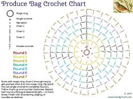Zero Waste Kitchen Crochet Produce Bag Updated Free
