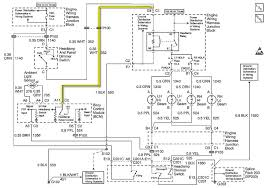 boss snow plow solenoid wiring diagram solidfonts boss snow plow wiring schematic home diagrams