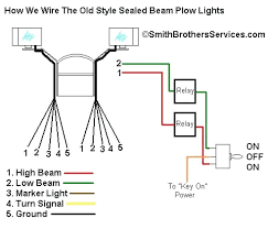 boat light wiring con wiring diagram snow plow enthusiasts wiring diagrams boat light wiring plow light boat light wiring boats wiring diagram