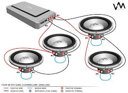4 ohm dual voice coil subwoofer wiring diagram zookastar com 4 ohm dual voice coil subwoofer wiring diagram simplified shapes 4 ohm dual voice coil wiring