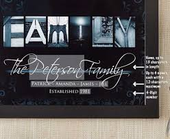 personalized letters wall art how to personalize