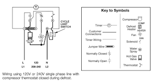 norlake walk in freezer wiring diagram best walk in cooler wiring heatcraft walk in cooler wiring diagram norlake walk in freezer wiring diagram best walk in cooler
