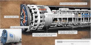 tunnel drilling machine. tunnel drilling machine h