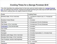 Orion Cooking Chart Orion Cooking Chart 17 Best Images About Orion Cooker