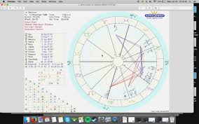 Natal Chart Compatibility Love Compatibility Birth Online Charts Collection