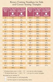 Bedspread Sizes Chart Pin On Quilt Reference