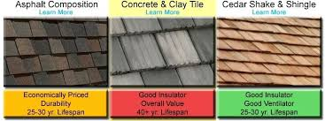 cement tiles roof r e roofing s concrete clay tile roofs dulux cement tile roof paint