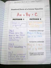 standard form of a linear equation math interactive notebook