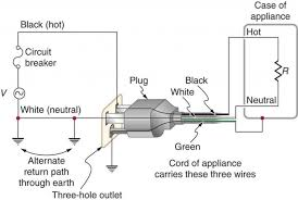 plug wire diagram plug image wiring diagram 3 wire plug wiring diagram wiring diagram schematics on plug wire diagram