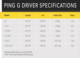 Ping G400 Driver Adjustment Chart Ping G Driver Adjustment Chart Best Picture Of Chart