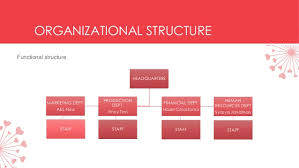 Hershey S Organizational Chart And Organizational Structure Yummy Nummies