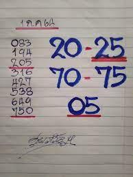 ไม่รอช้า! หวยเด็ดดุ่ย ภรัญฯ 1/7/64 ปล่อยเลขเด็ด สองและสามตัวตรง เด่น 2-7