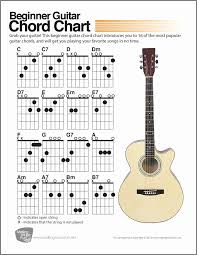 15 Unique 5 String Banjo Chord Chart Photograph | Fitroll.info
