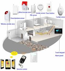 honeywell burglar alarm wiring diagram wiring diagram how to troubleshoot alarm panel wiring