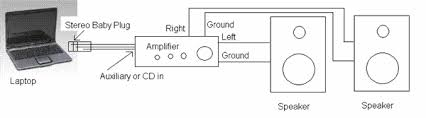 speaker wiring diagram dell questions answers pictures my speakers have 2 wire connection and i need to